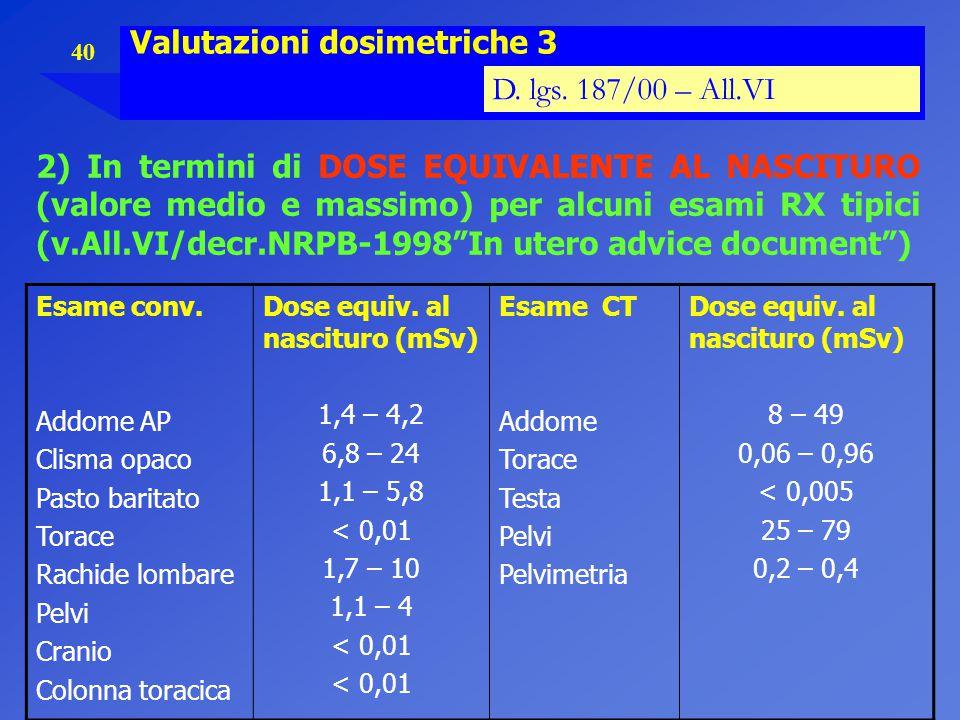 Valutazioni dosimetriche 3 D. lgs. 187/00 – All.VI