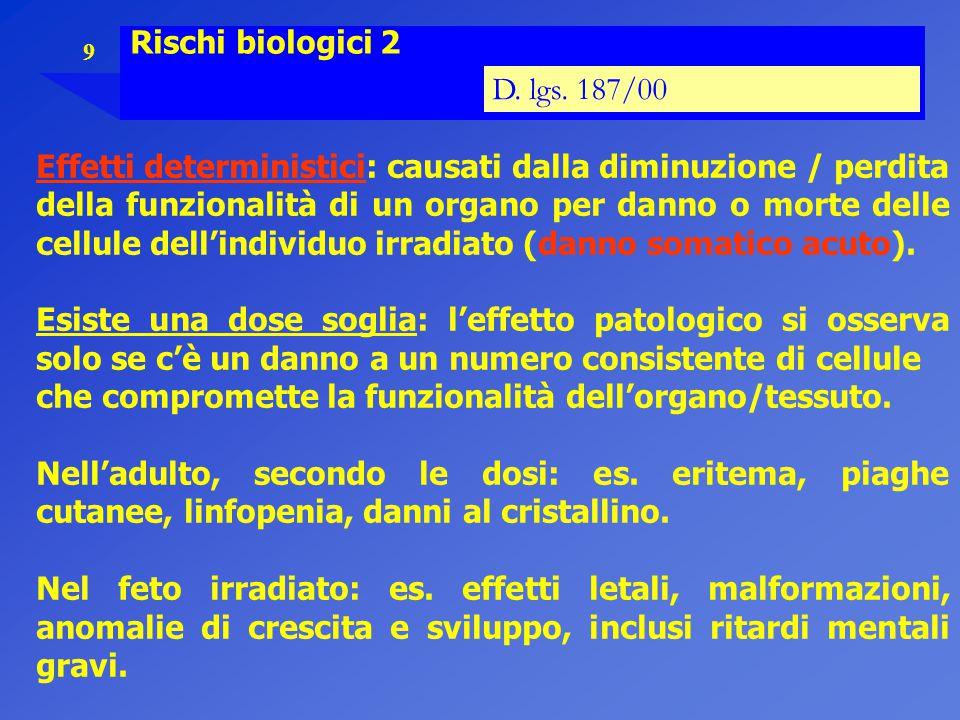 Rischi biologici 2 D. lgs. 187/00.