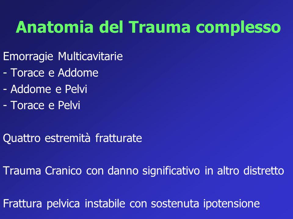 Anatomia del Trauma complesso