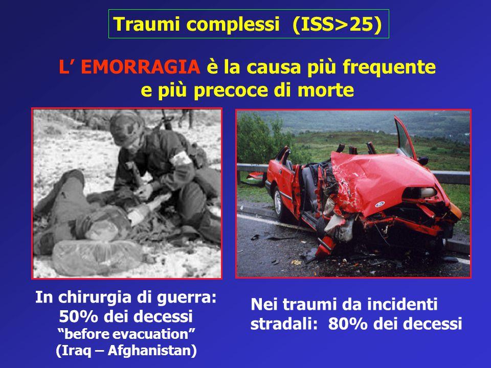 L' EMORRAGIA è la causa più frequente In chirurgia di guerra: