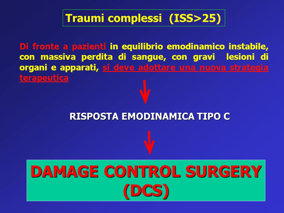DAMAGE CONTROL SURGERY (DCS)