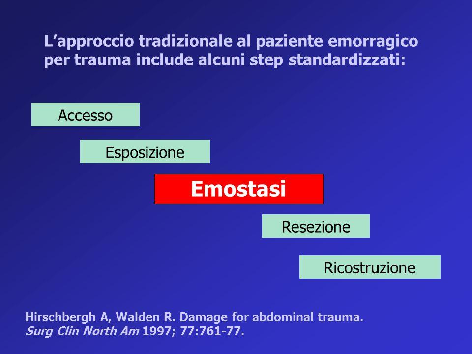 L'approccio tradizionale al paziente emorragico per trauma include alcuni step standardizzati: