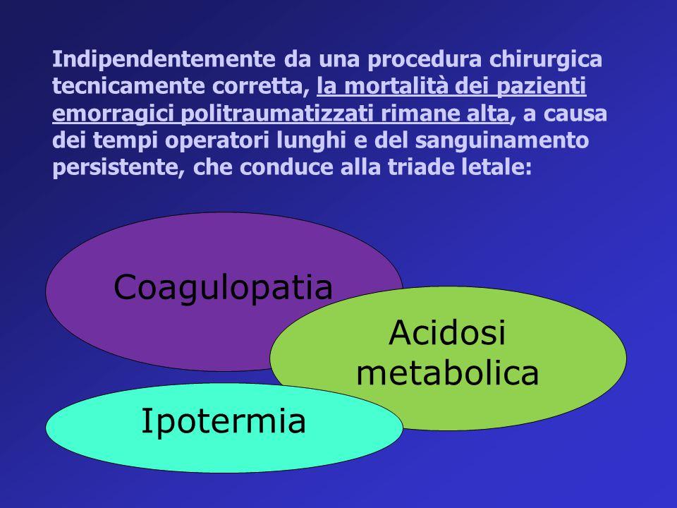 Coagulopatia Acidosi metabolica Ipotermia