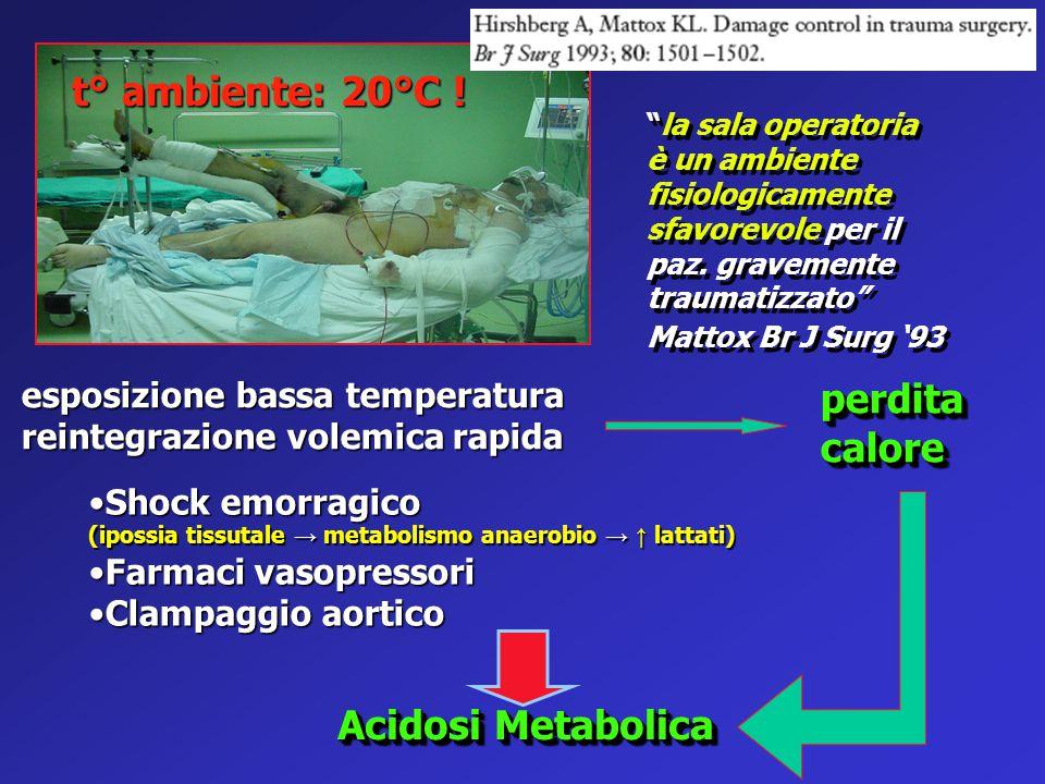 t° ambiente: 20°C ! perdita calore Acidosi Metabolica