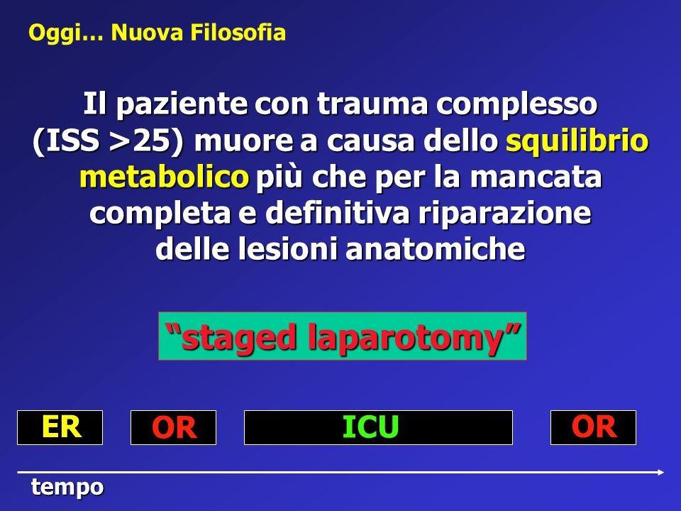 staged laparotomy Il paziente con trauma complesso