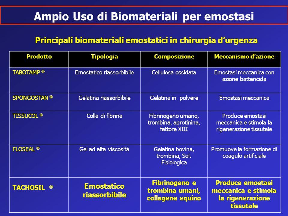 Ampio Uso di Biomateriali per emostasi