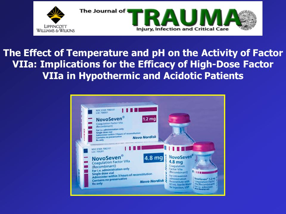 The Effect of Temperature and pH on the Activity of Factor VIIa: Implications for the Efficacy of High-Dose Factor VIIa in Hypothermic and Acidotic Patients