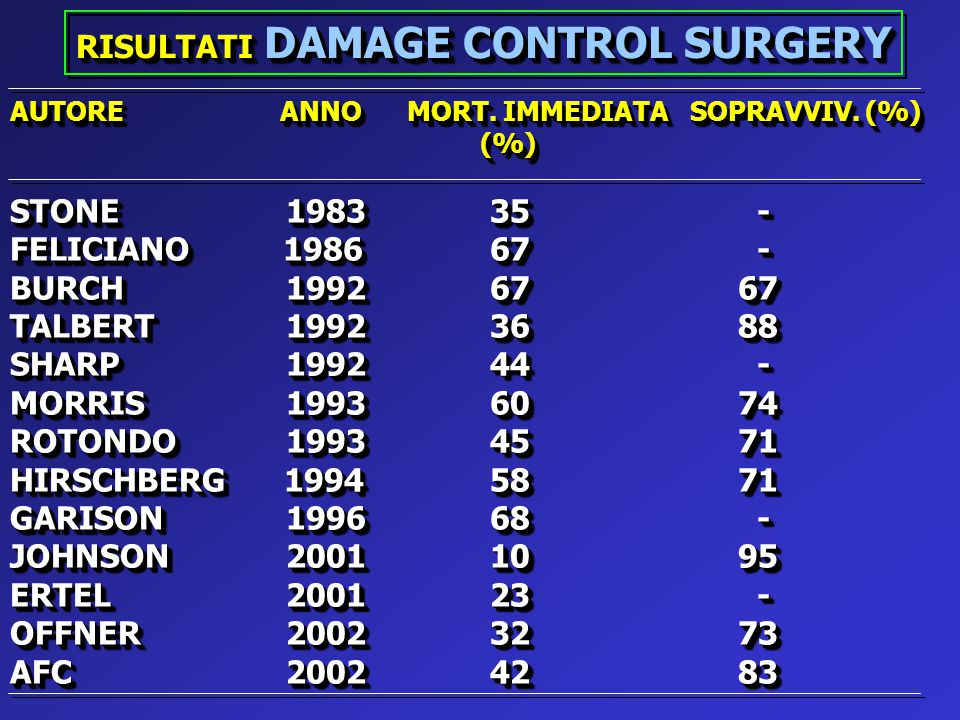 RISULTATI DAMAGE CONTROL SURGERY