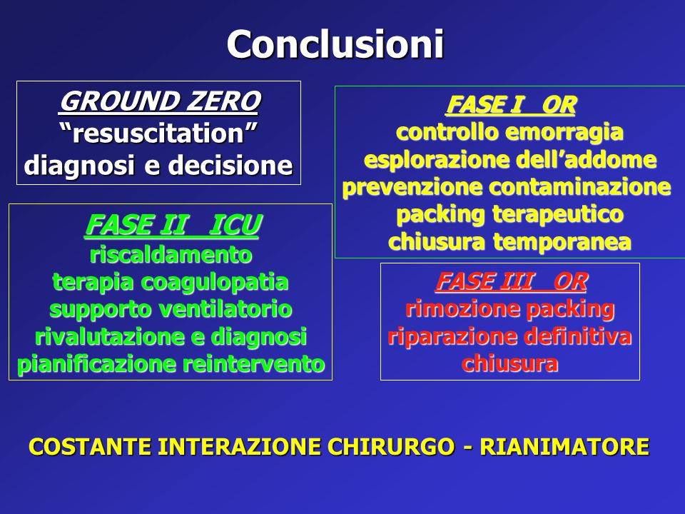 Conclusioni GROUND ZERO resuscitation diagnosi e decisione