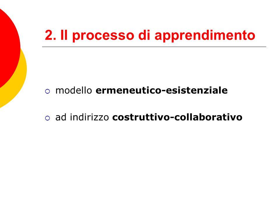 2. Il processo di apprendimento