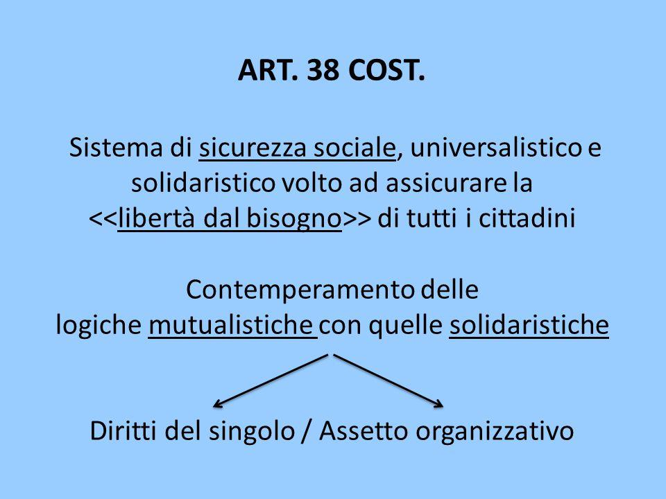 ART. 38 COST.