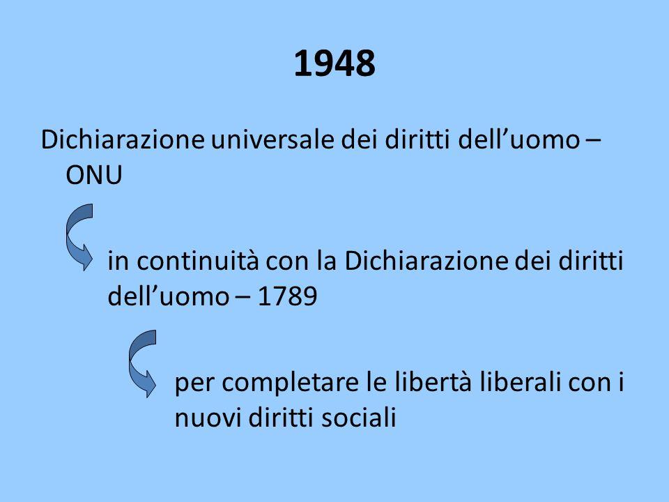 1948 Dichiarazione universale dei diritti dell'uomo – ONU
