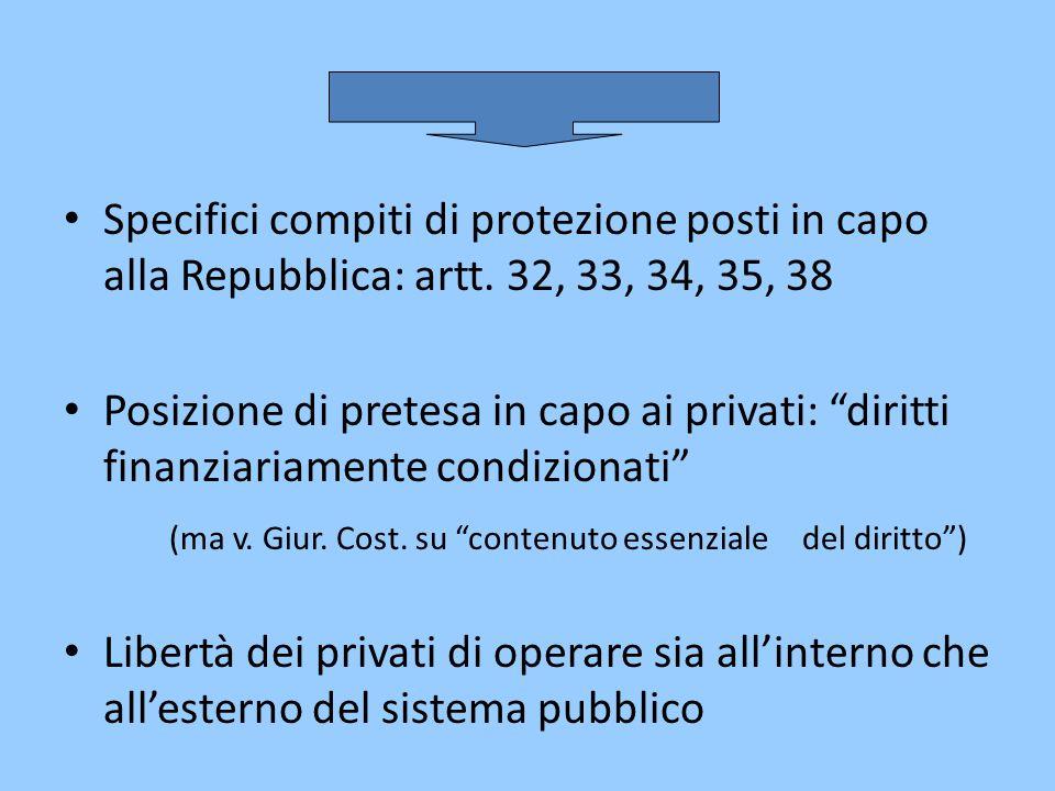 Specifici compiti di protezione posti in capo alla Repubblica: artt