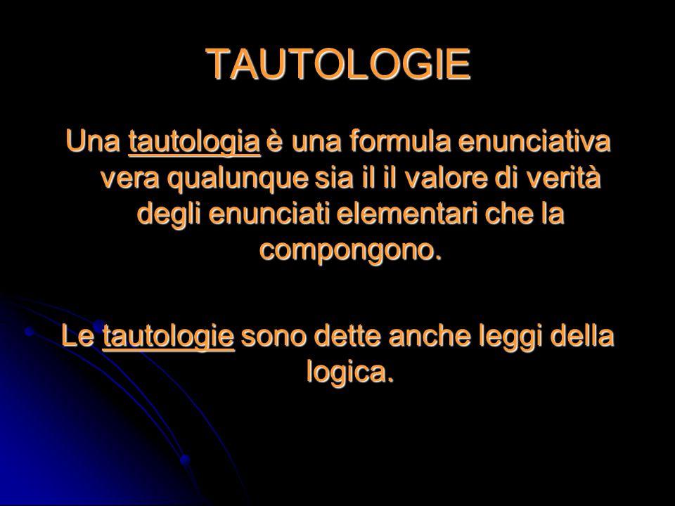Le tautologie sono dette anche leggi della logica.