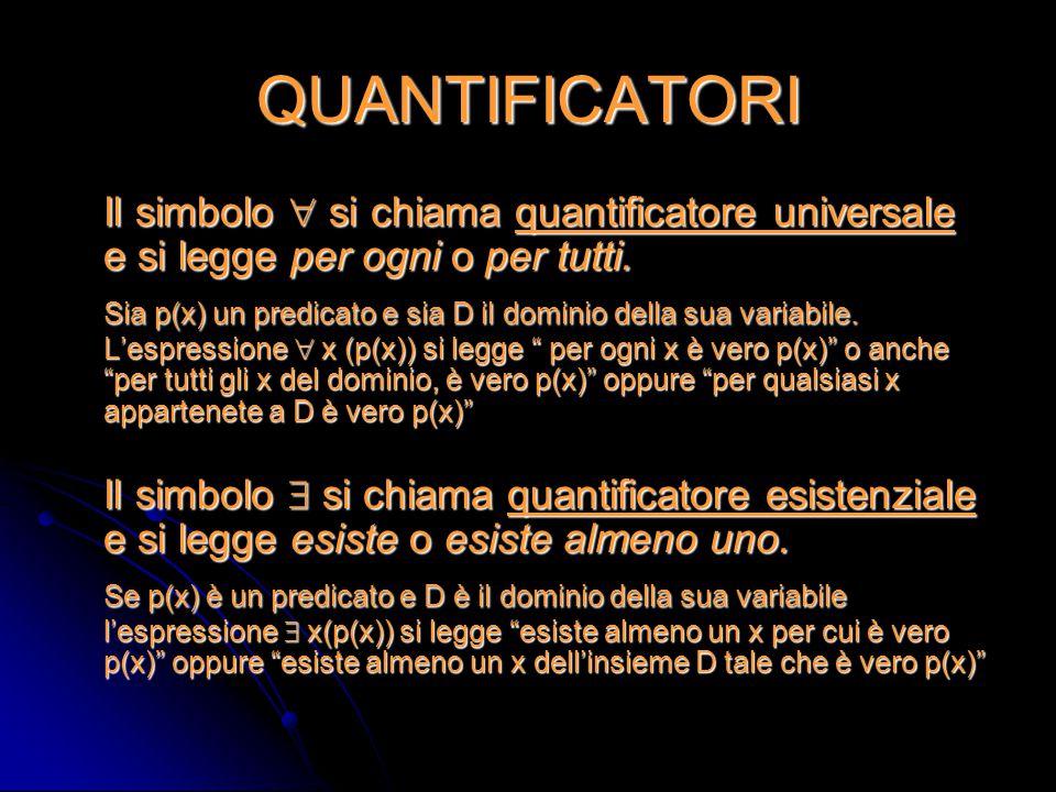 QUANTIFICATORI Il simbolo  si chiama quantificatore universale e si legge per ogni o per tutti.