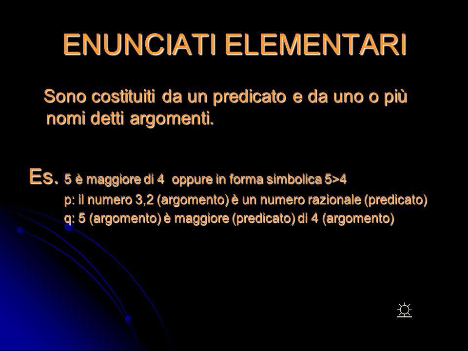ENUNCIATI ELEMENTARI Sono costituiti da un predicato e da uno o più nomi detti argomenti. Es. 5 è maggiore di 4 oppure in forma simbolica 5>4.