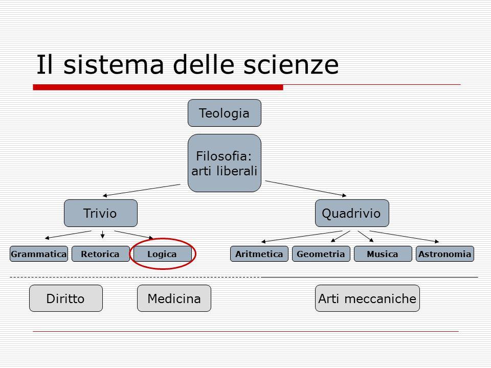 Il sistema delle scienze