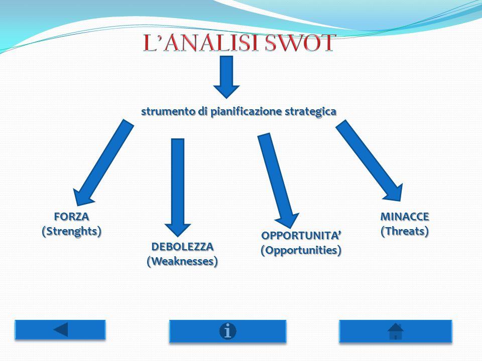 strumento di pianificazione strategica