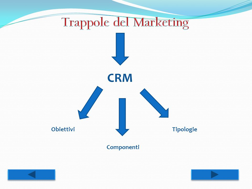 Trappole del Marketing