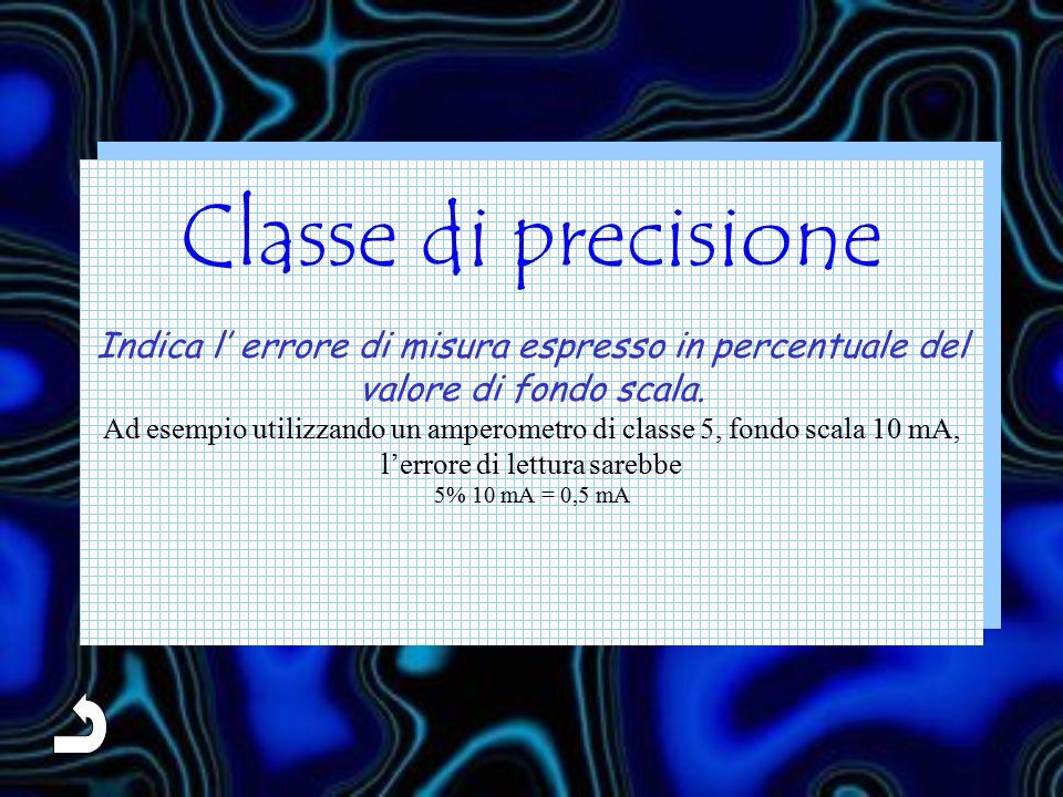 Classe di precisione