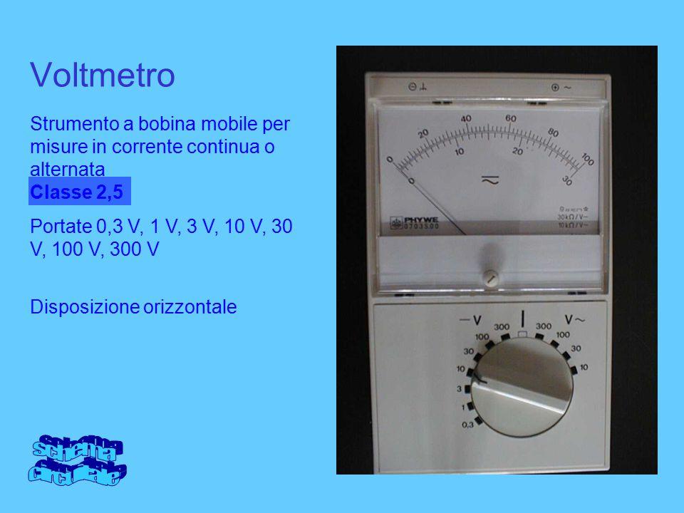 Voltmetro schema circuitale