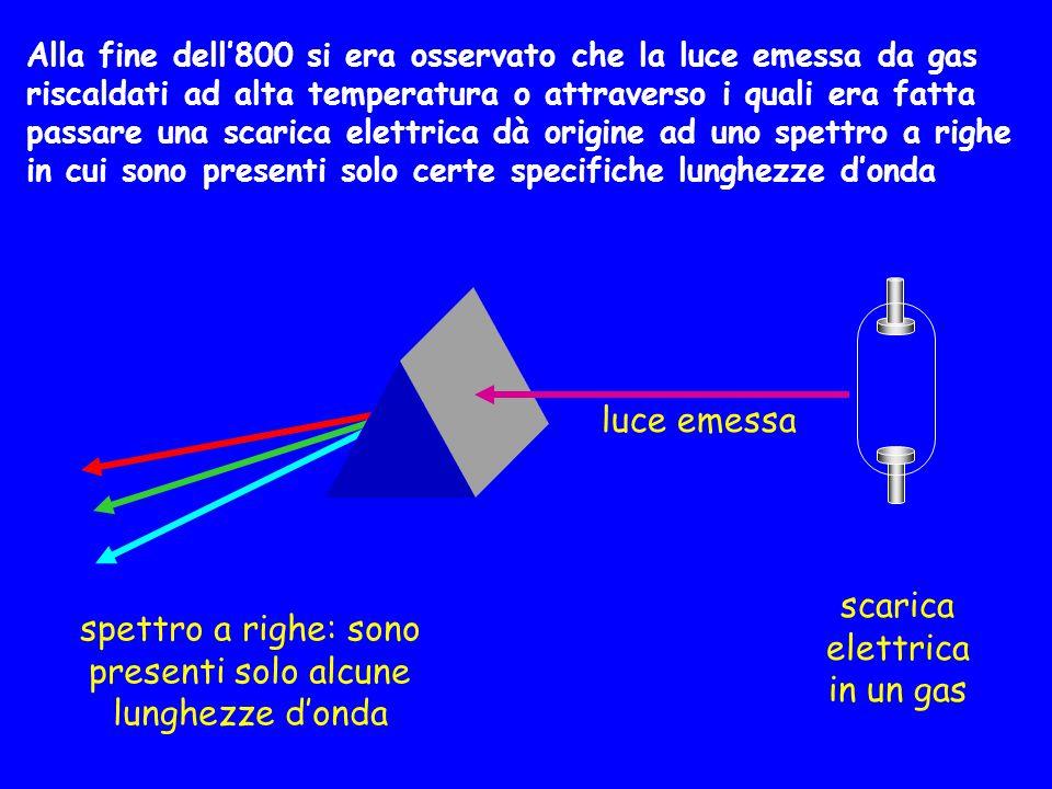 spettro a righe: sono presenti solo alcune lunghezze d'onda