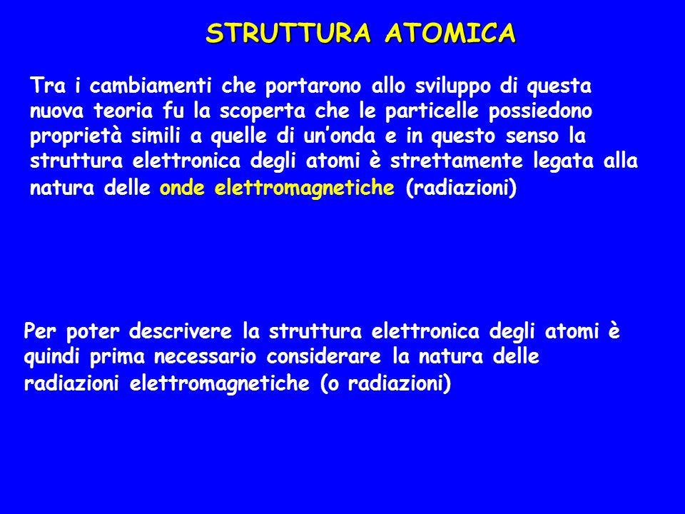 STRUTTURA ATOMICA