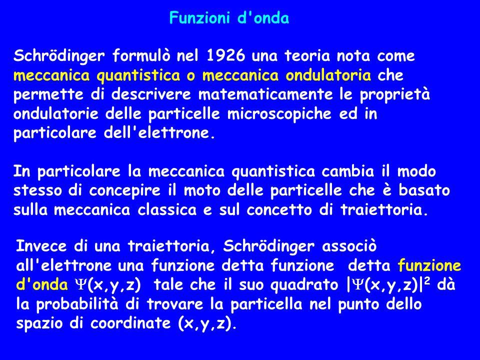 Funzioni d onda