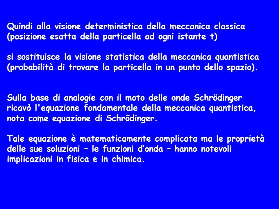 Quindi alla visione deterministica della meccanica classica (posizione esatta della particella ad ogni istante t)
