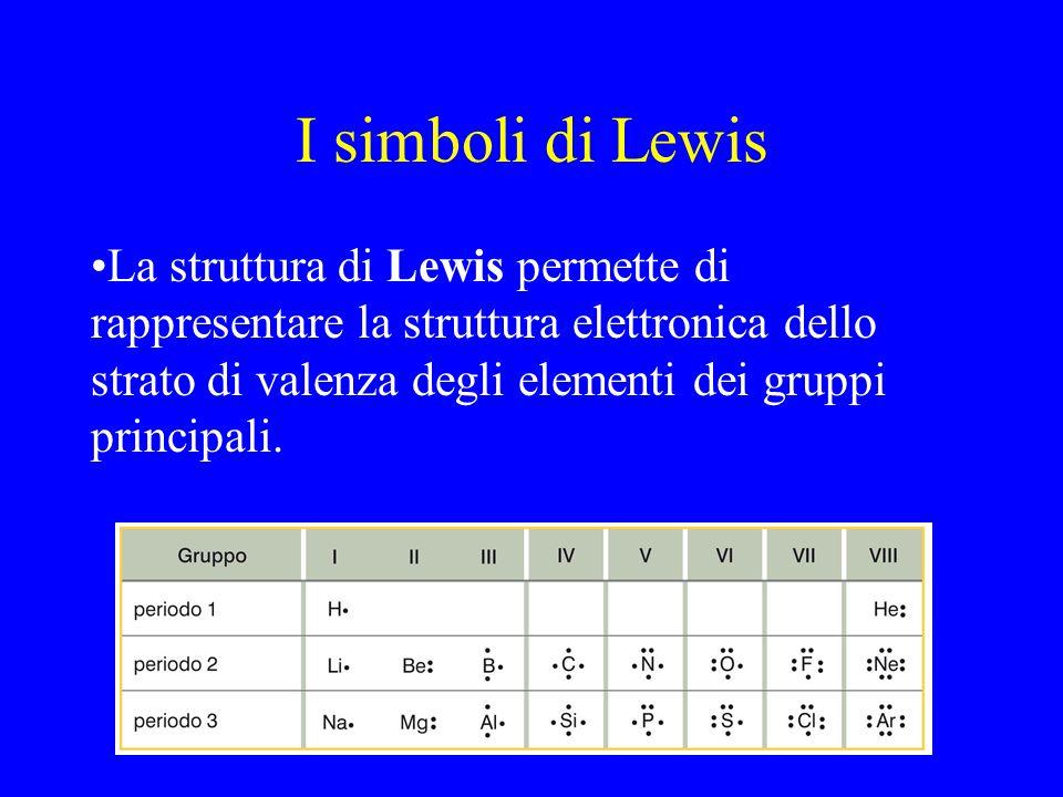 I simboli di Lewis