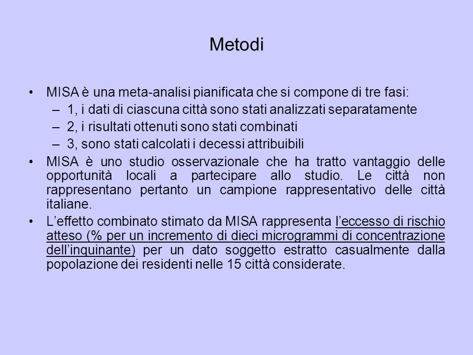 Metodi MISA è una meta-analisi pianificata che si compone di tre fasi: