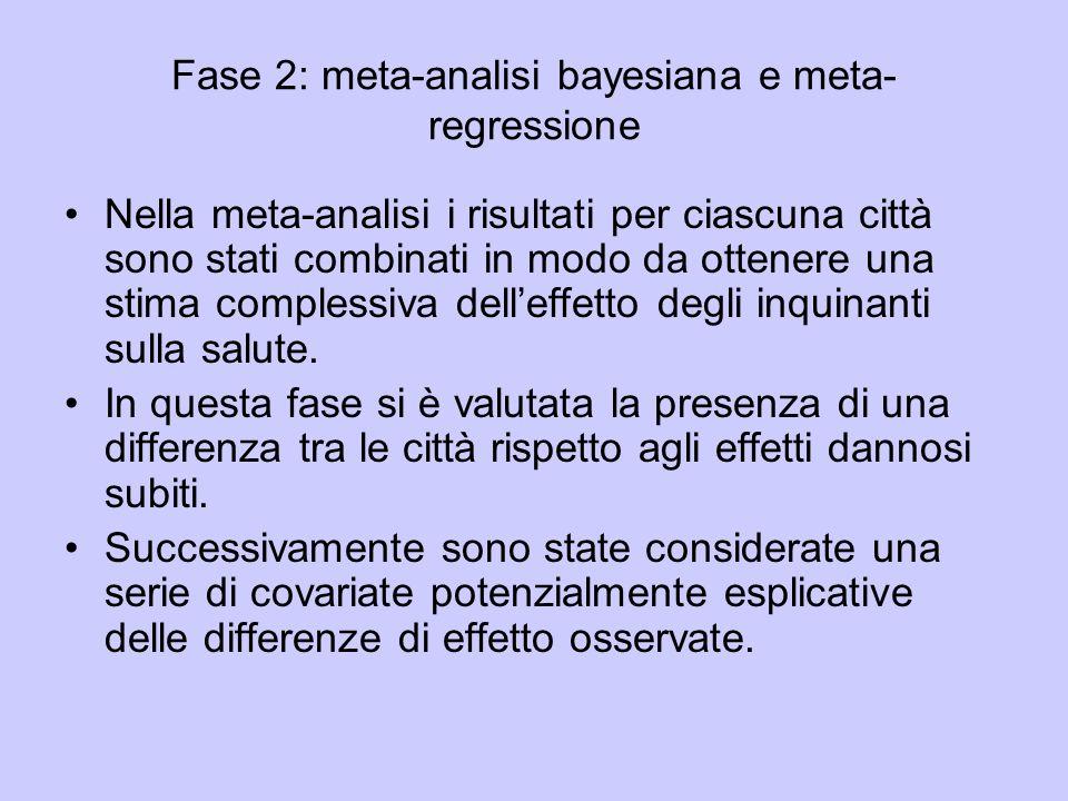 Fase 2: meta-analisi bayesiana e meta-regressione