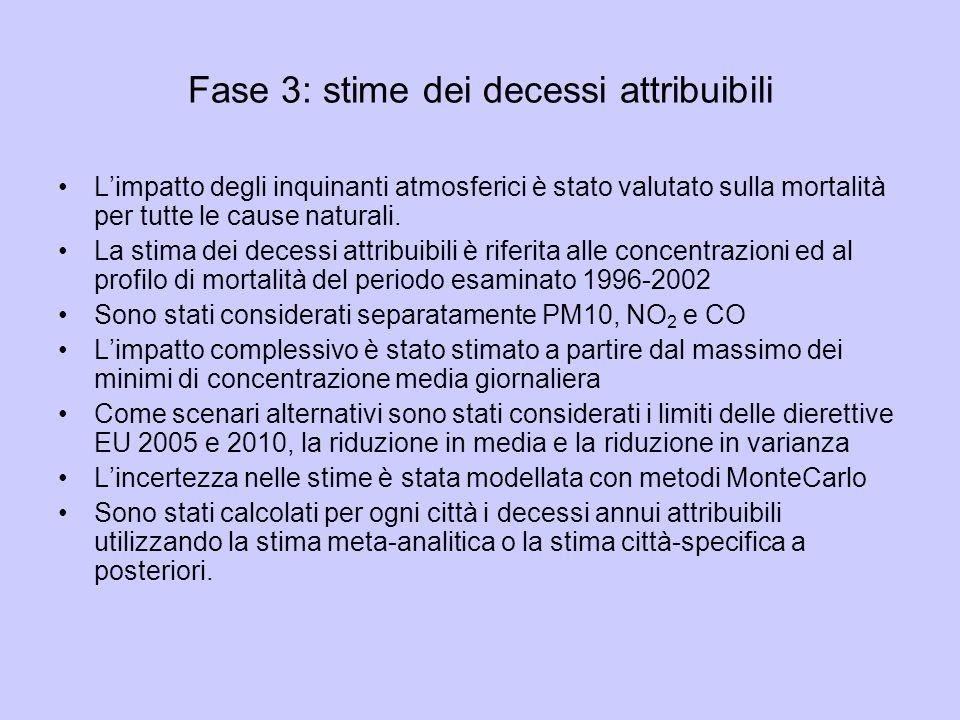 Fase 3: stime dei decessi attribuibili