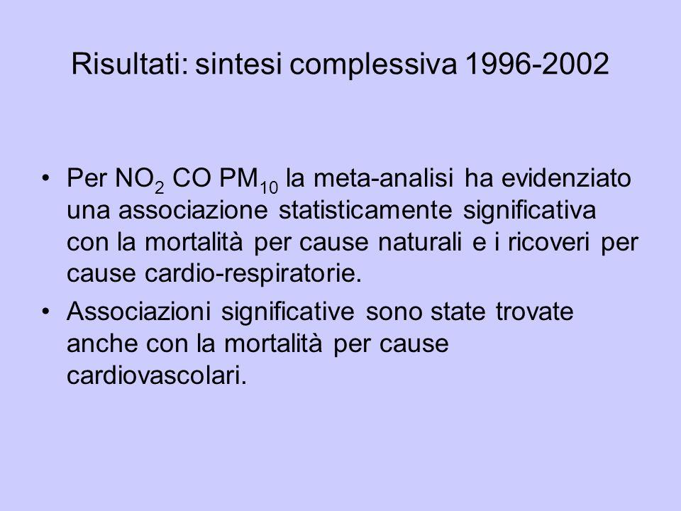 Risultati: sintesi complessiva 1996-2002