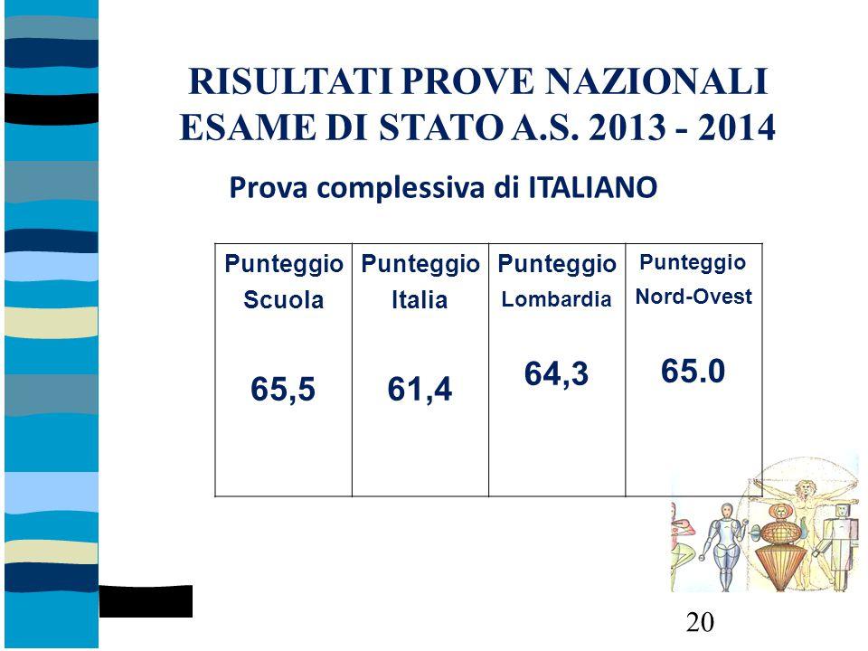 RISULTATI PROVE NAZIONALI Prova complessiva di ITALIANO