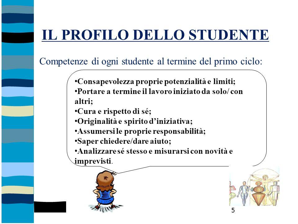 IL PROFILO DELLO STUDENTE