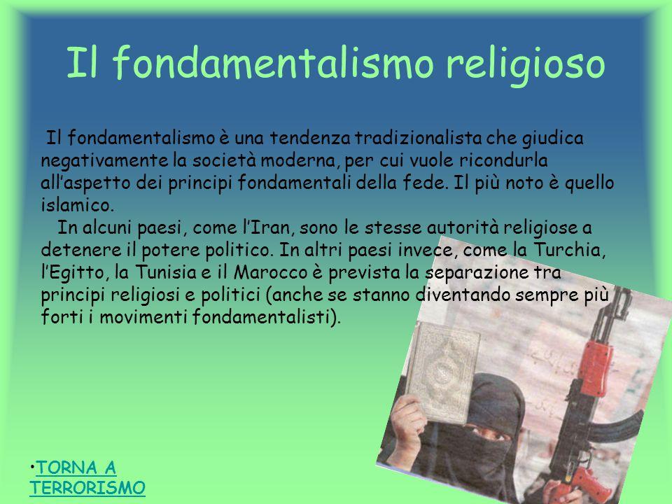 Il fondamentalismo religioso