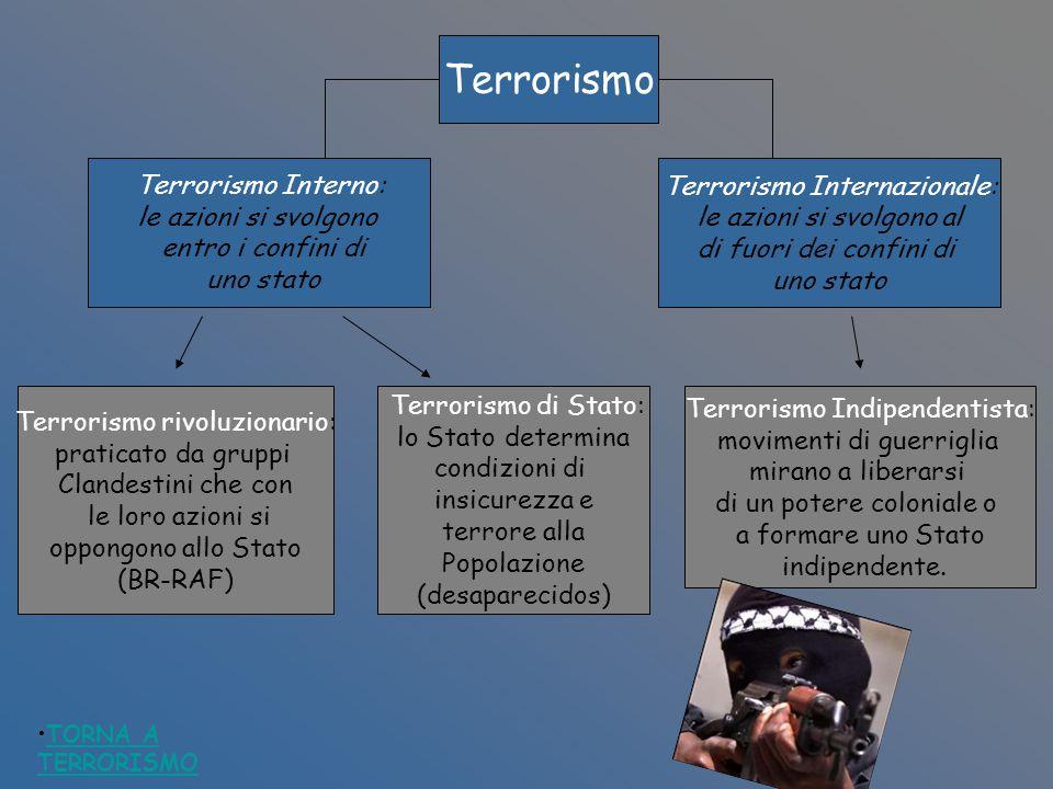 Terrorismo Terrorismo Interno: le azioni si svolgono