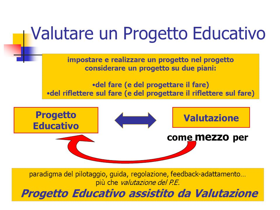 Valutare un Progetto Educativo