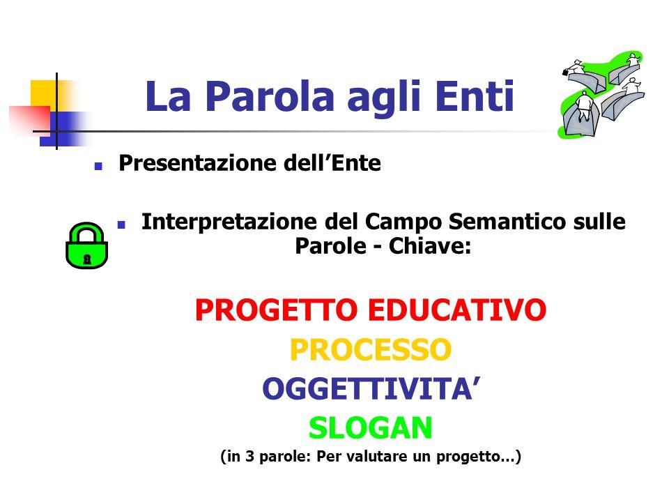 La Parola agli Enti PROGETTO EDUCATIVO PROCESSO OGGETTIVITA' SLOGAN