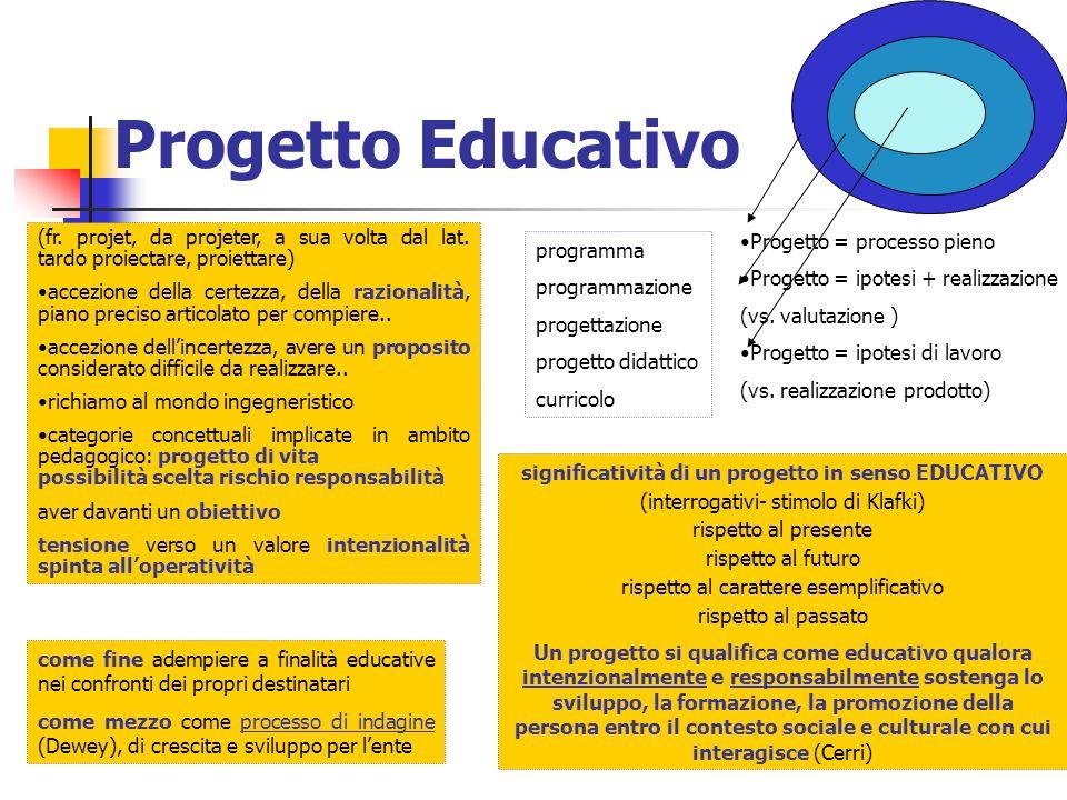 Progetto Educativo (fr. projet, da projeter, a sua volta dal lat. tardo proiectare, proiettare)