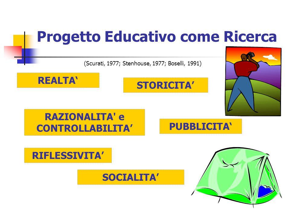 Progetto Educativo come Ricerca