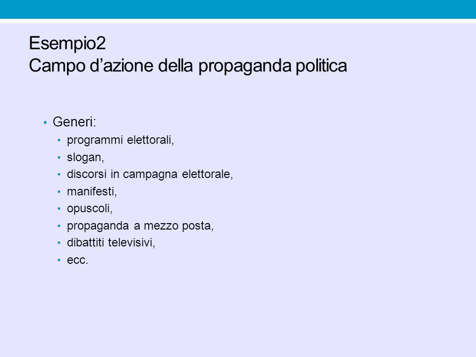 Esempio2 Campo d'azione della propaganda politica