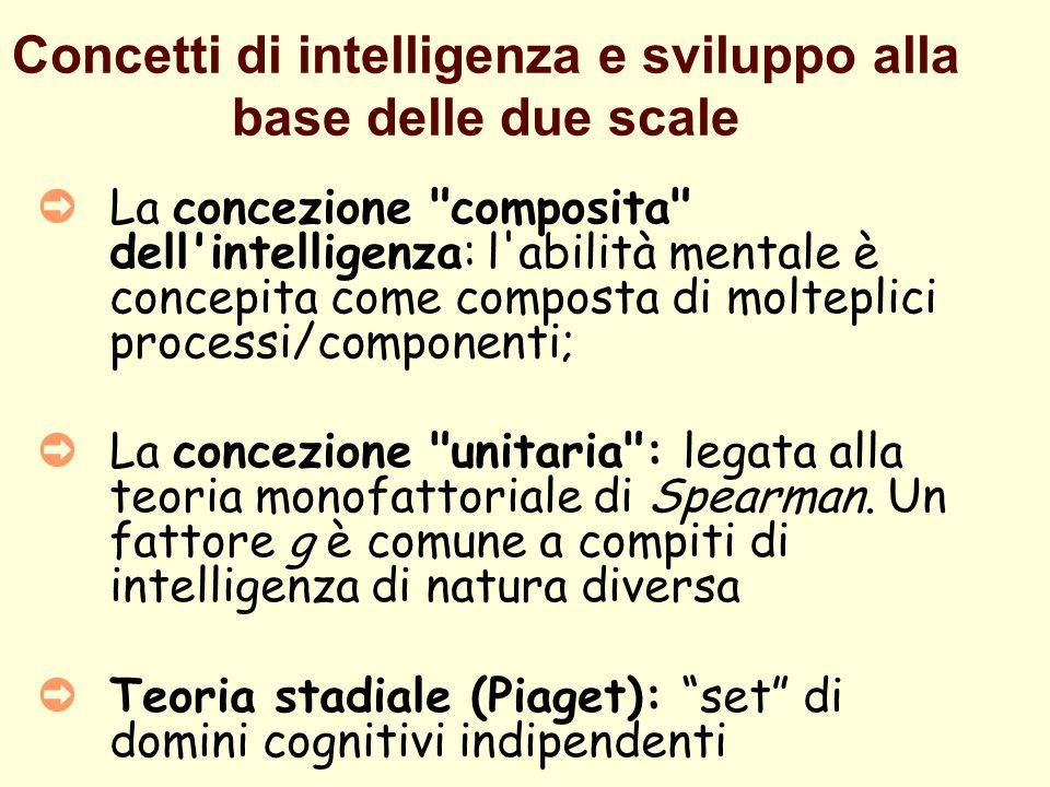 Concetti di intelligenza e sviluppo alla base delle due scale