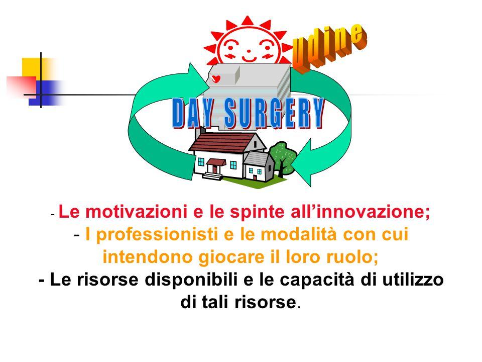 Le motivazioni e le spinte all'innovazione;