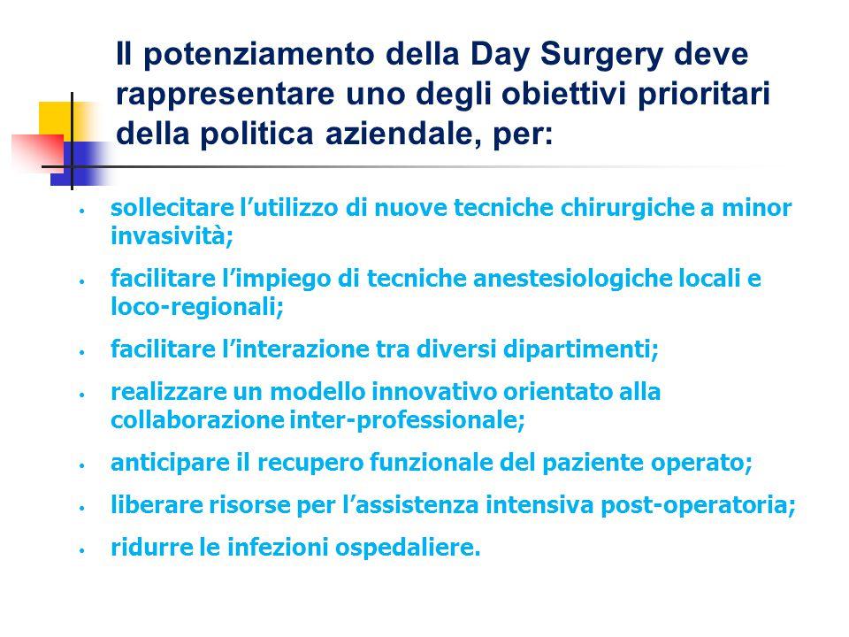 Il potenziamento della Day Surgery deve rappresentare uno degli obiettivi prioritari della politica aziendale, per: