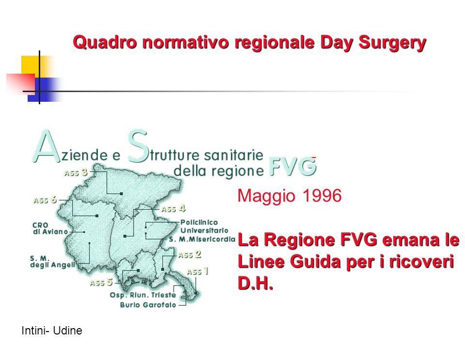 Quadro normativo regionale Day Surgery