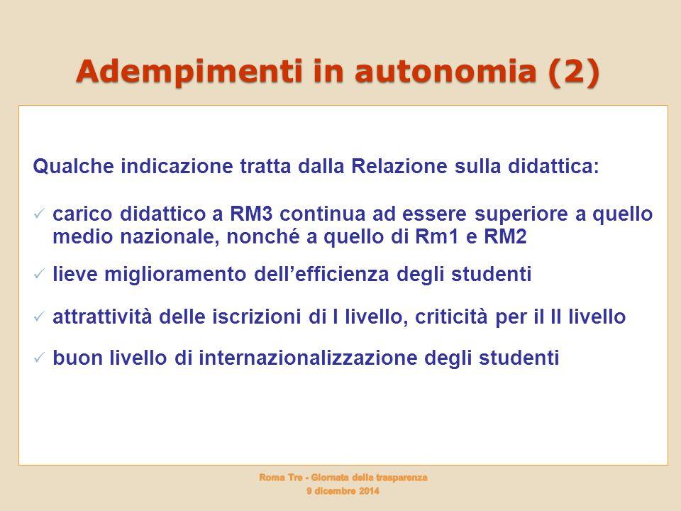 Adempimenti in autonomia (2)