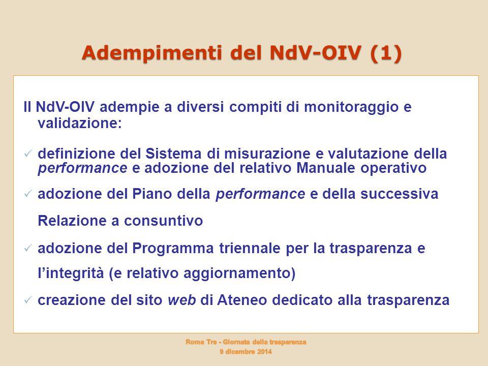 Adempimenti del NdV-OIV (1)