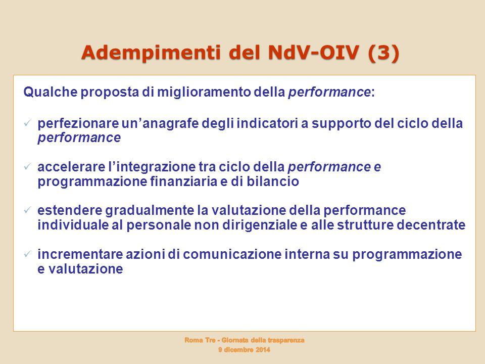Adempimenti del NdV-OIV (3)